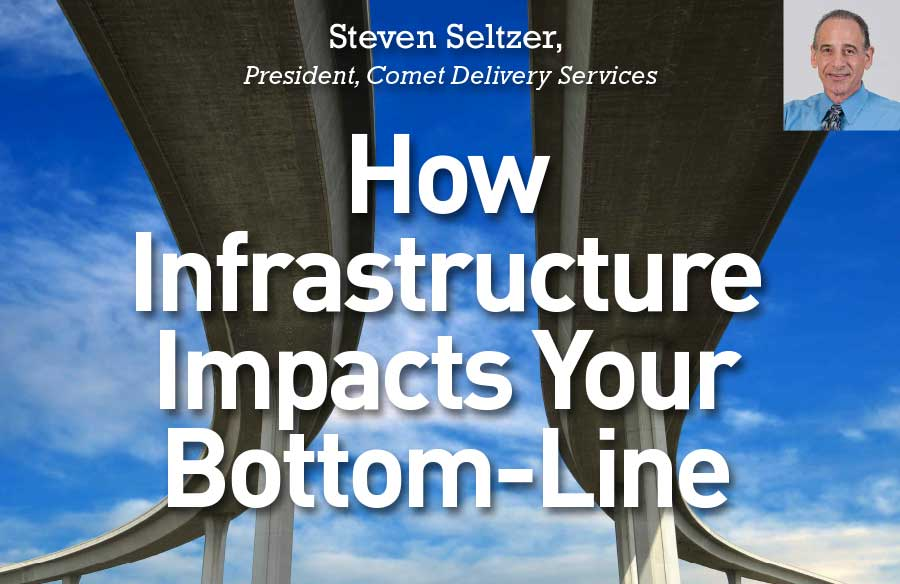 How Infrastructure Impacts Your Bottom-Line